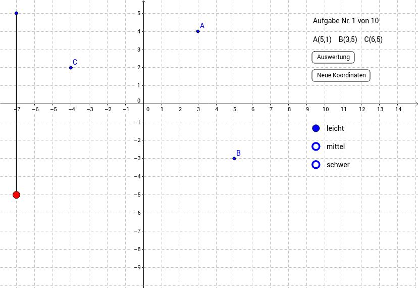 Einzeichnen von Punkten im Koordinatensystem