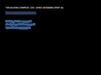 visualising complex loci using geogebra part A.pdf