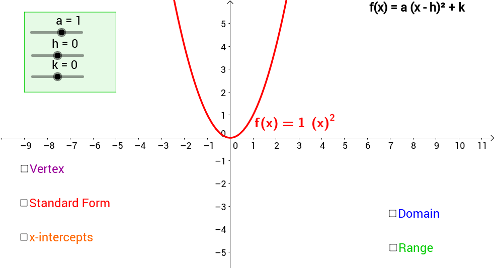 Quadratic In Vertex Form With Key Features Geogebra