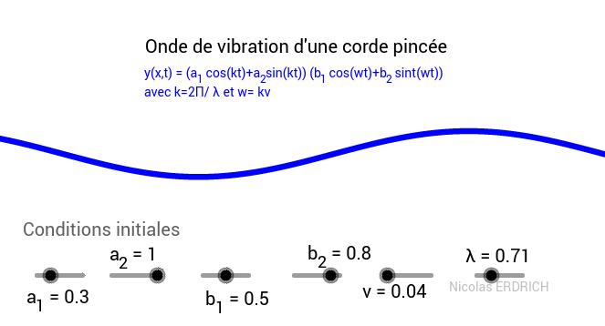 Vibration d'une corde
