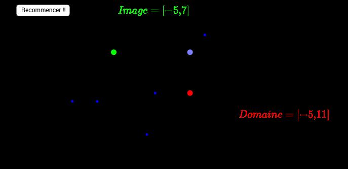 Caractéristiques des fonctions (affine, FSD, sinus, exp.)