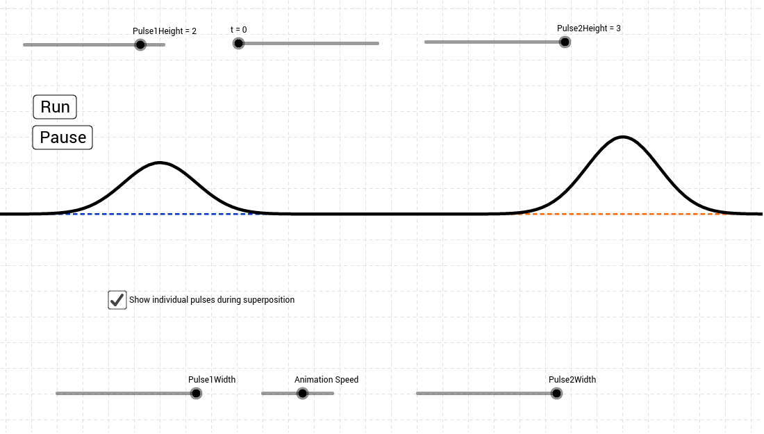 Wave Pulse Interference And Superposition Geogebra
