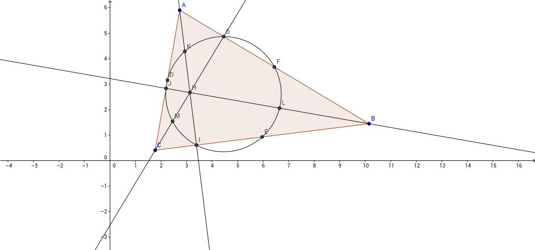 Nine point circle