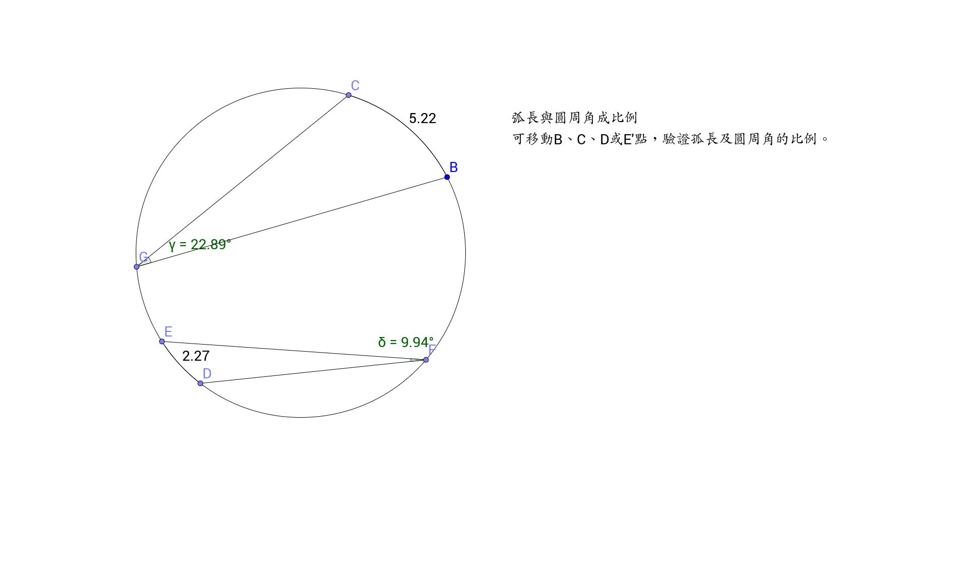 弧長與圓周角成比例