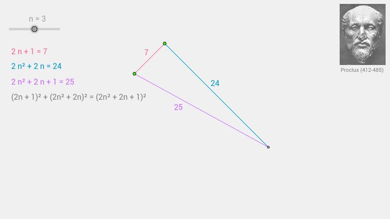 pythagorean triples-proclus