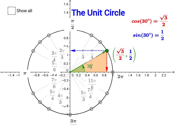 unit circle exact values geogebra. Black Bedroom Furniture Sets. Home Design Ideas