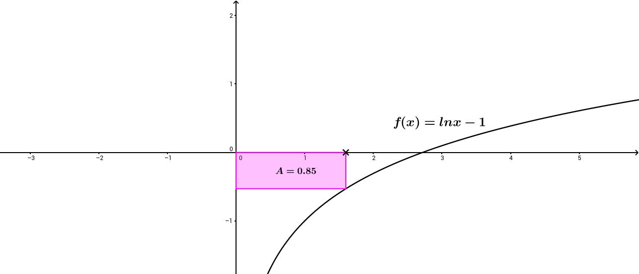 Suorakulmio logaritmifunktion sisällä, t. 283