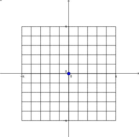 Complex analysis: e^z