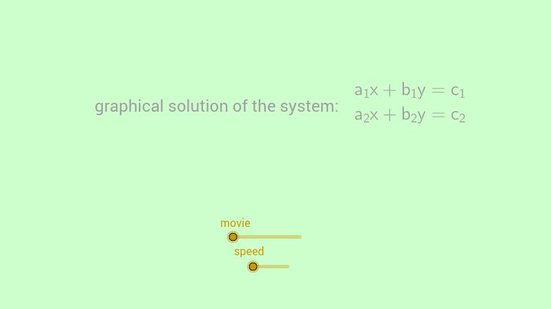 2x2 linear system