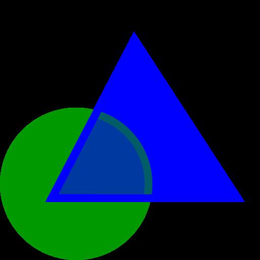 La Vista gráfica