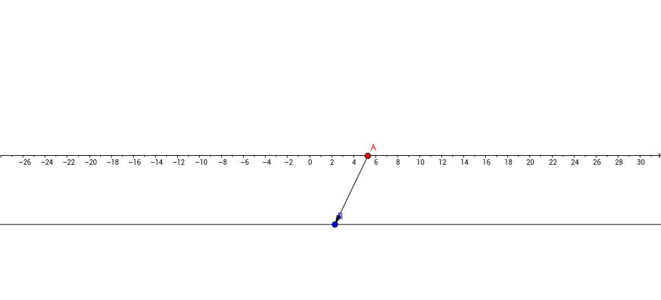 Dyanagraph Function Families 4