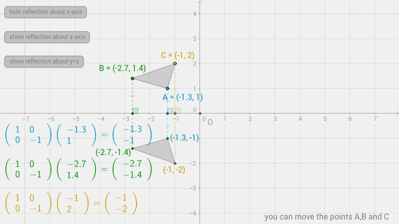 linear transformations-1