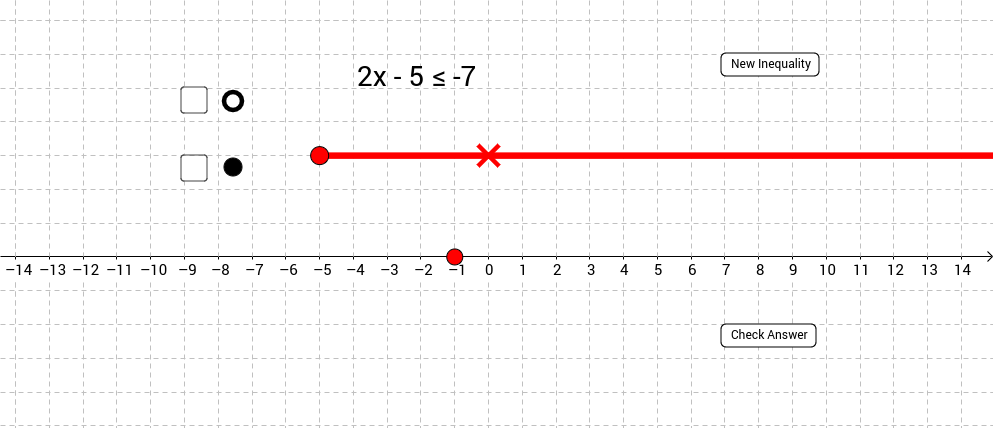 Constructing the Graph of a Linear Inequality