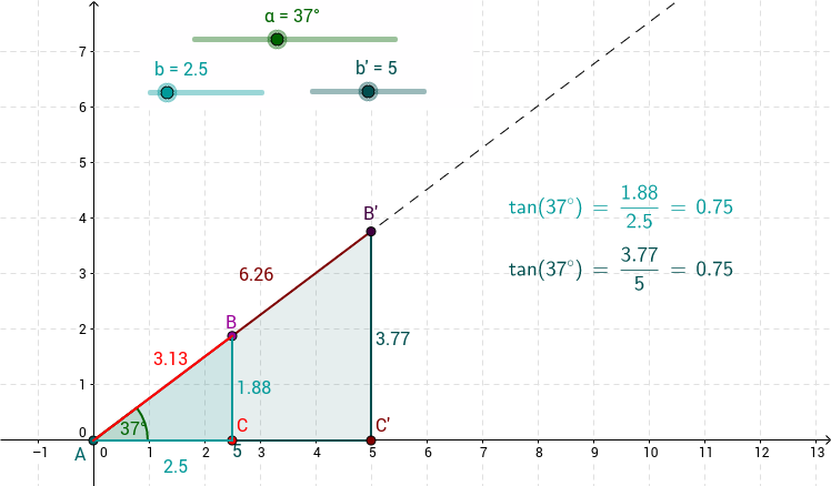 Tangent Values and Nested Triangles