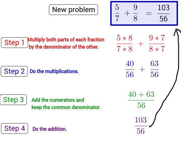 Basic fraction addition