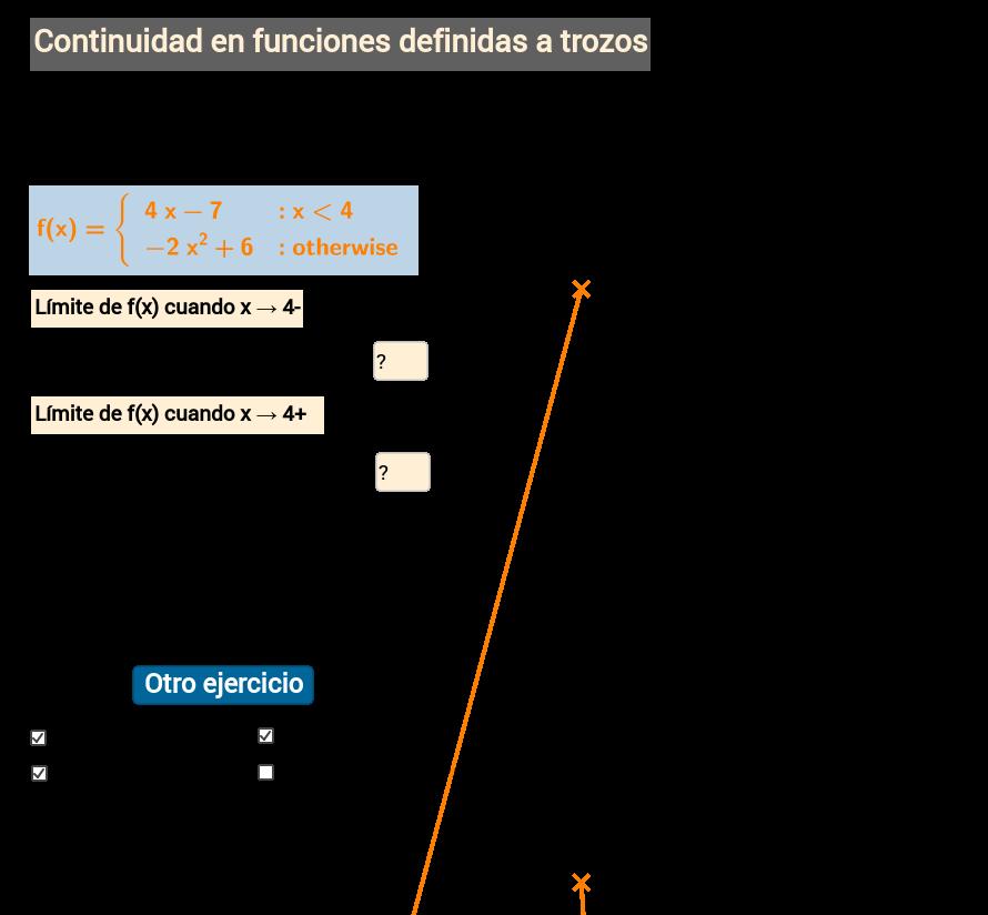 Estudio de la continuidad en funciones definidas a trozos