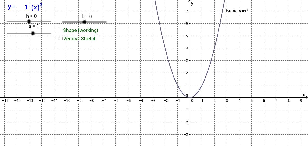 Vertex Form Of Quadratic Functions Perfect Square Form Geogebra