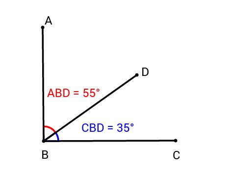 La géométrie du cercle - angle complémentaires