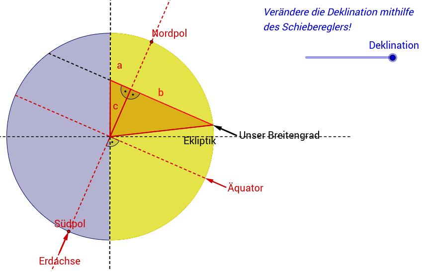 trigonometrie des fussballs tagesl nge 1 geogebra. Black Bedroom Furniture Sets. Home Design Ideas