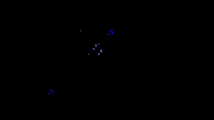 HyperbolaGenerator