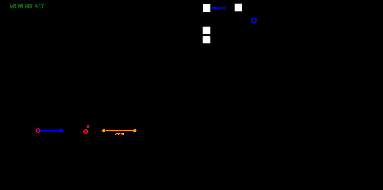 M3 WI H01 4-17