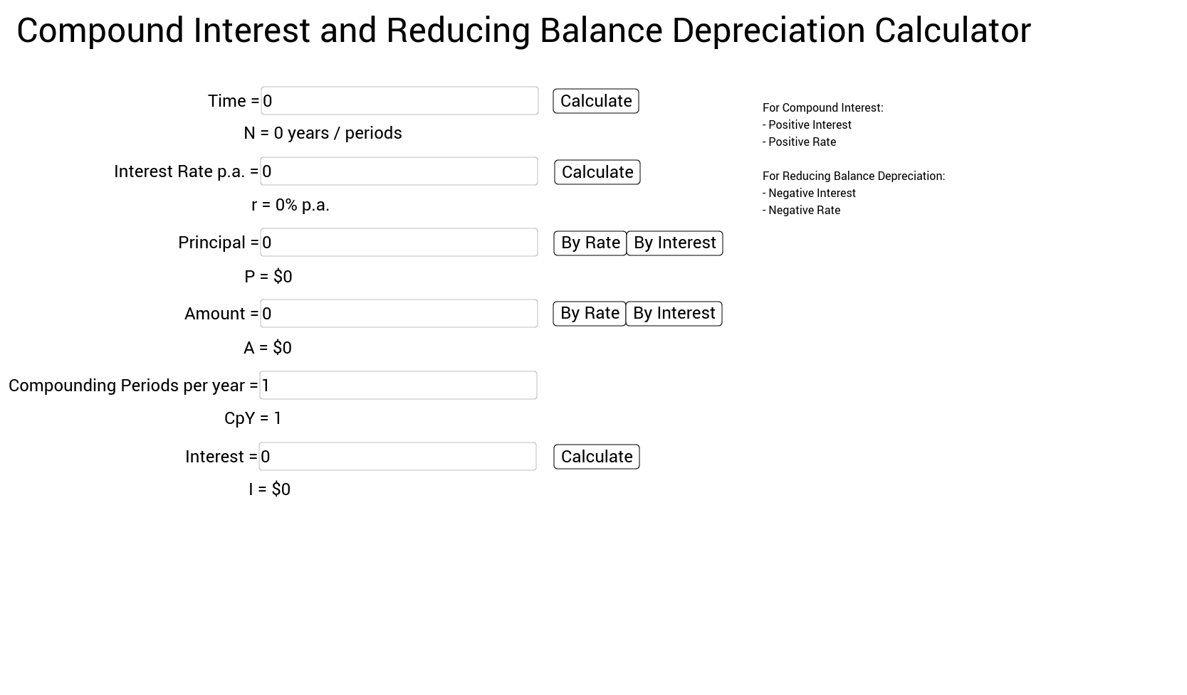 Compound Interest and Reducing Balance Calculator - GeoGebra