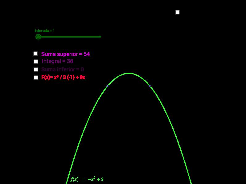 Matemàtiques 2n batxillerat