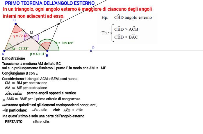 1° Teorema Angolo Esterno