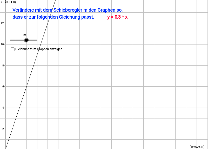 Geradengleichung (Funktionsgleichung), Teil 3_2