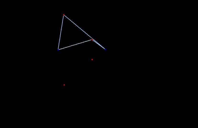 Hyperbola Lab