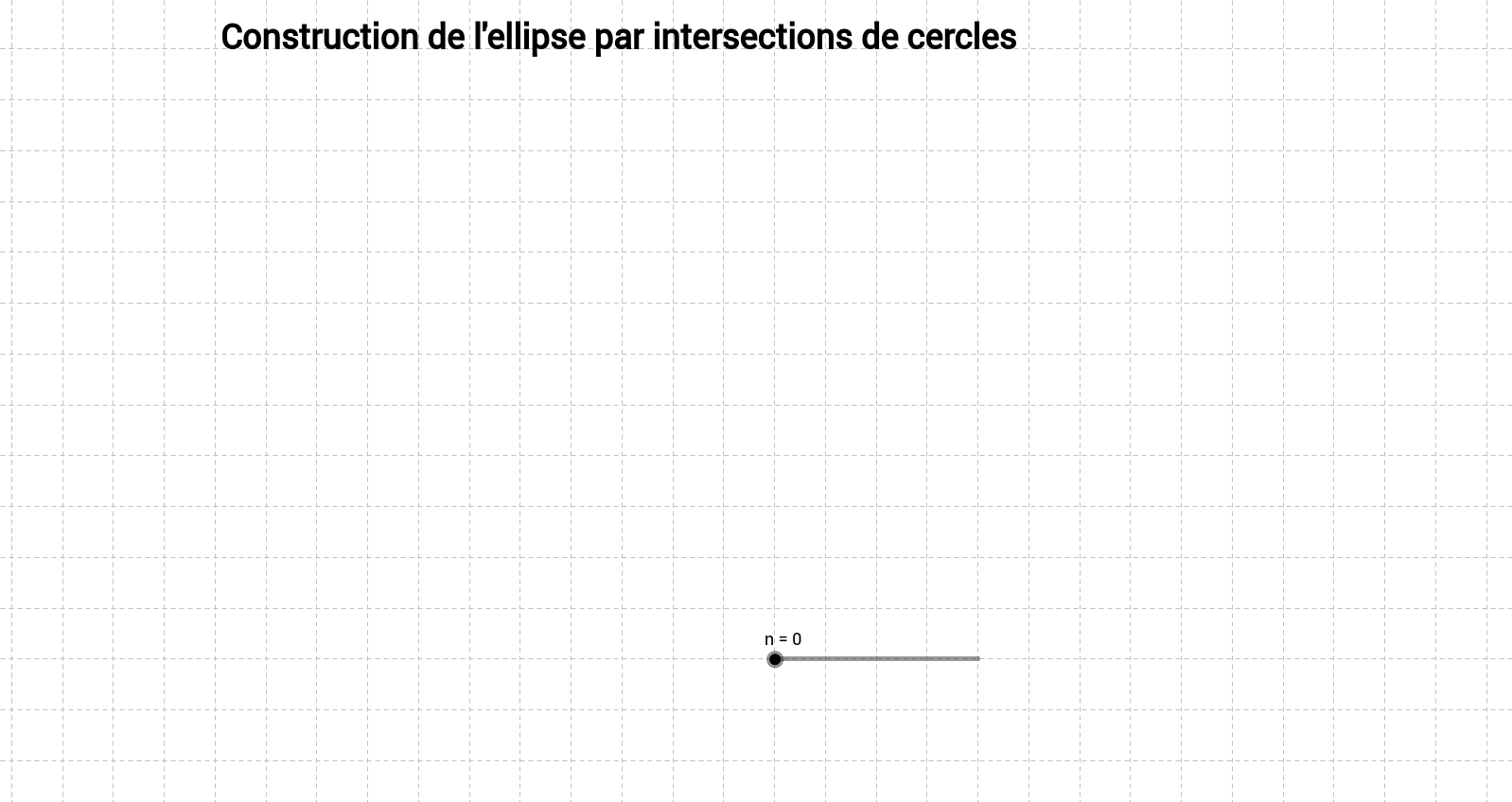 Construction de l'ellipse