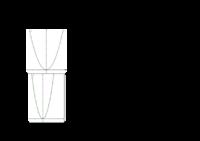 Interpretação Global para função quadrática.pdf