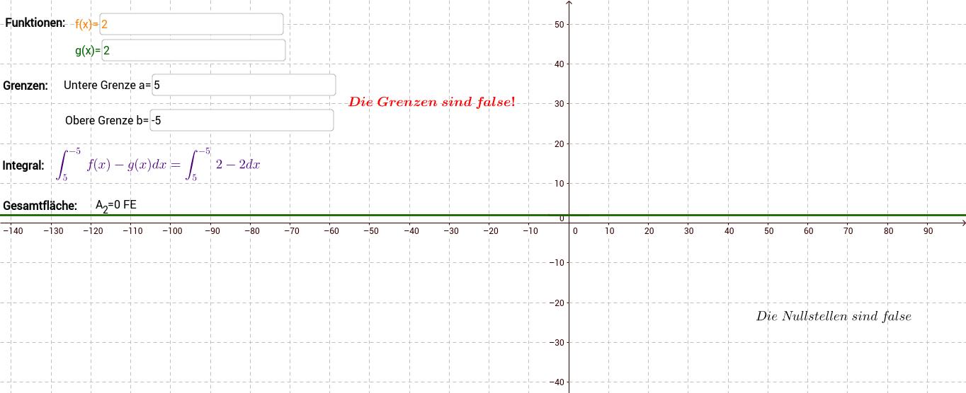 1.3 Flächenberechnung zwischen zwei Graphen