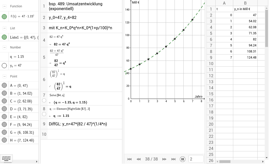 Bsp. 489 Exponentielles Wachstumsmodell (diskret) tm 8.KL
