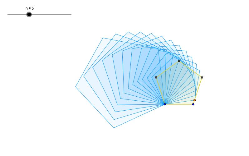 Regular n side Polygon Spiral