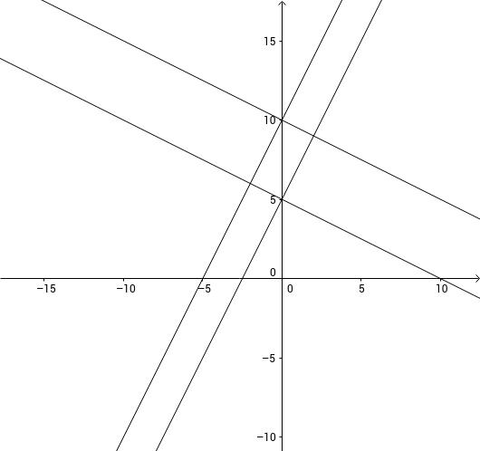 Optional Parallelogram