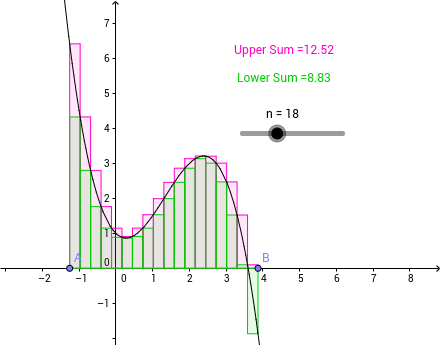 Upper and Lower Sums