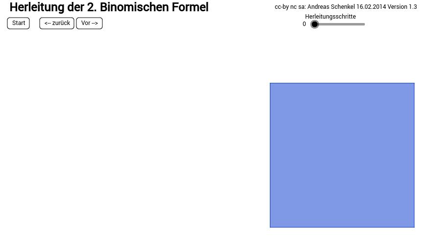 Herleitung 2. Binomische Formel