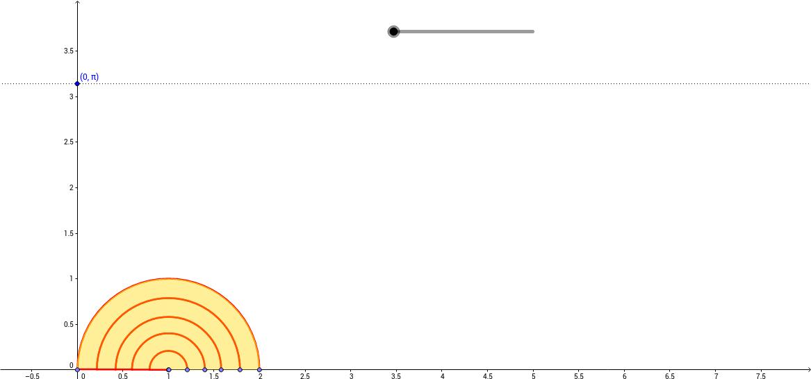 Flächeninhalt eines Kreises