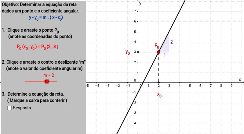 Equação da Reta na Forma Ponto e Coeficiente Angular