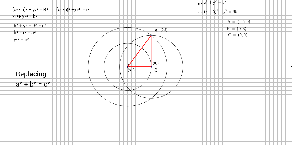 Pythagorean Theorem in Cartesian Plane 1