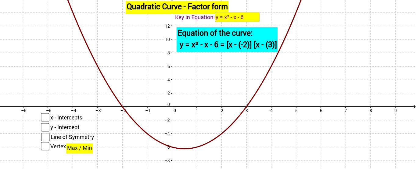 Investigating Quadratic Function in Factor form
