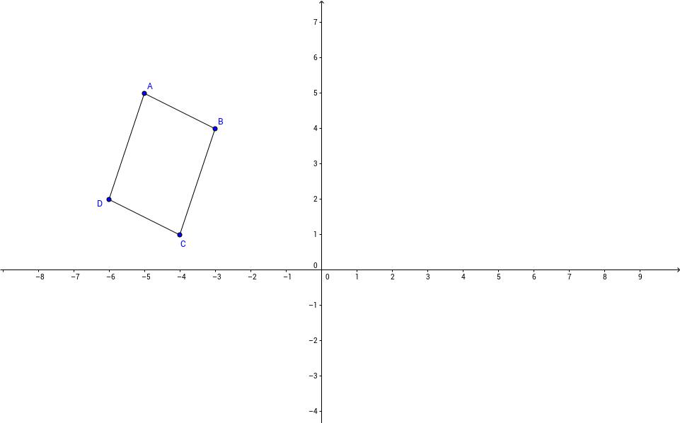 CCGPS CA 5.2.2 Example 2