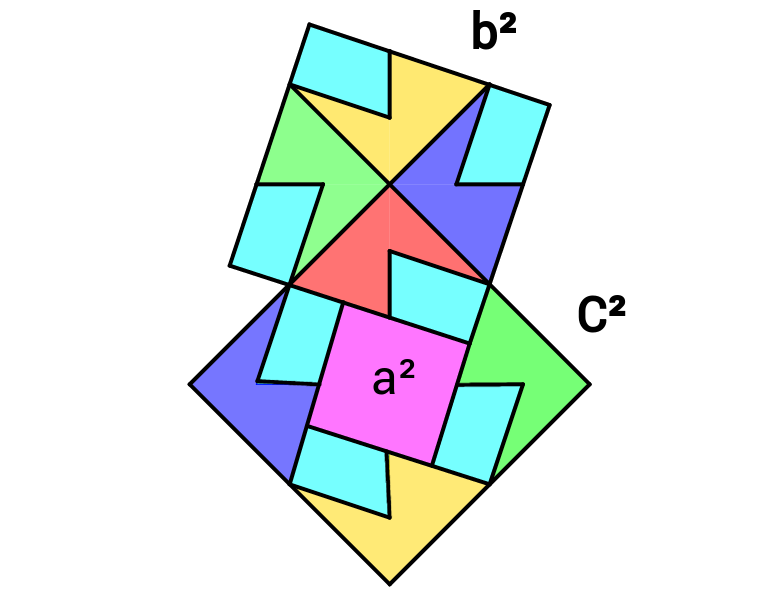 Pythagorean Theorem Proof Puzzle # 12