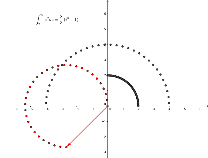 Complex analysis: arc path