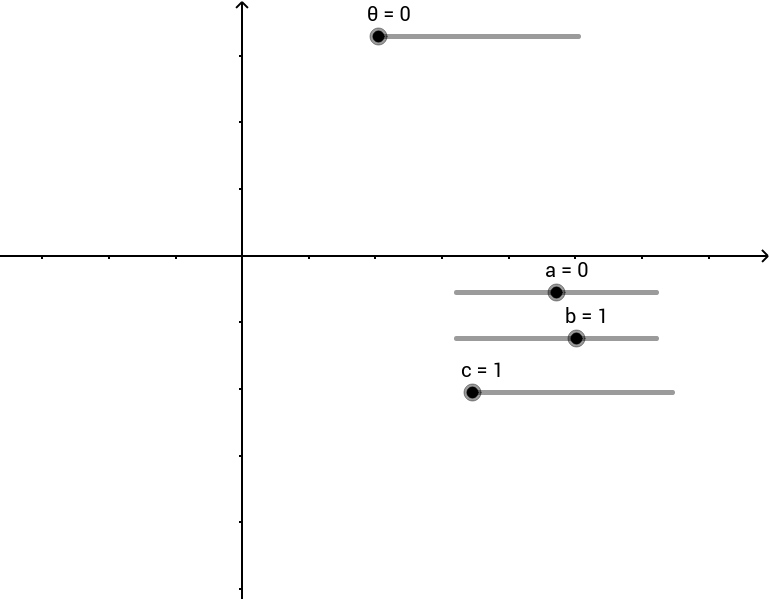 Exploration of Polar Graphs (Sine)