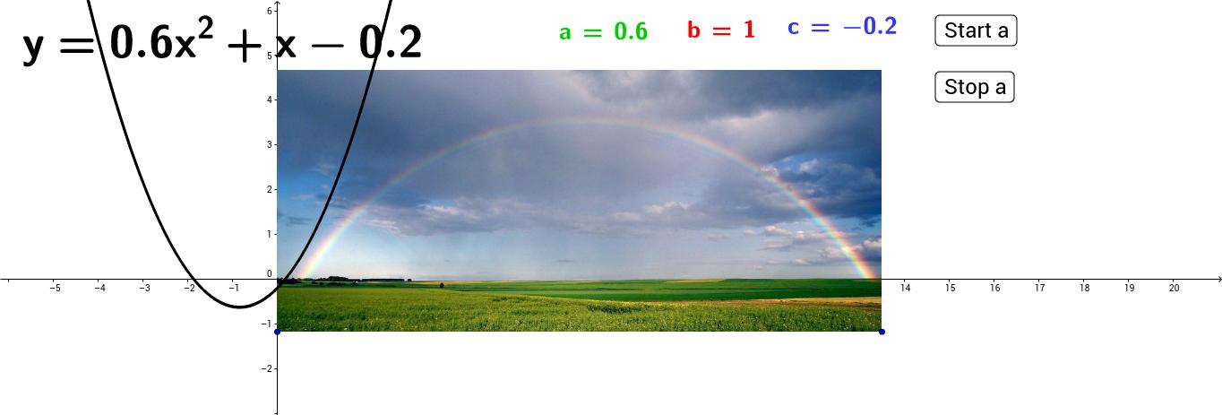 Tilpas parablen til regnbuen