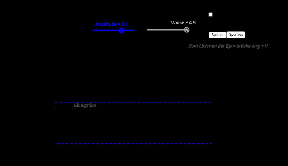 Federpendel - Schwingung
