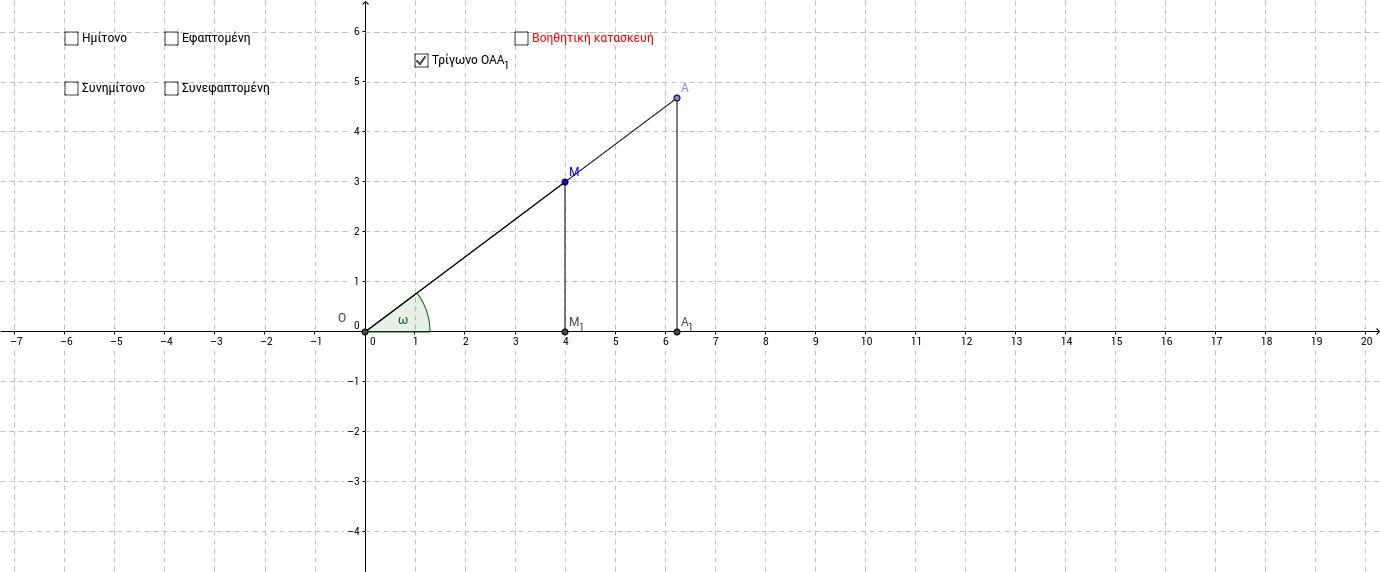 Τριγωνομετρικοί αριθμοί γωνιών