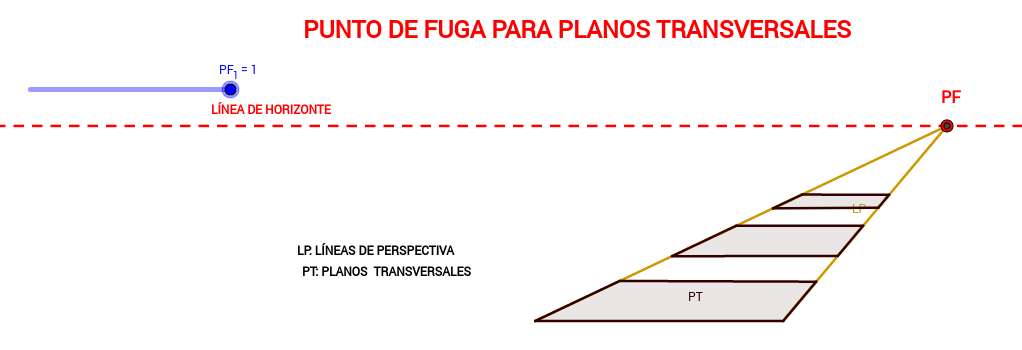 PUNTO DE FUGA PARA PLANOS TRANSVERSALES